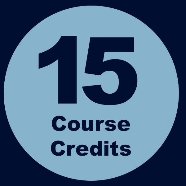 15 Course credits