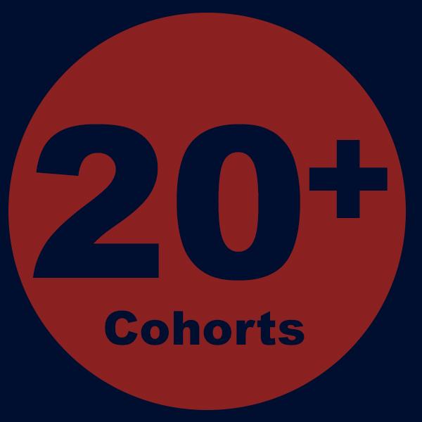 20 plus cohorts